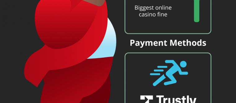 keadaan infografis kasino Kanada